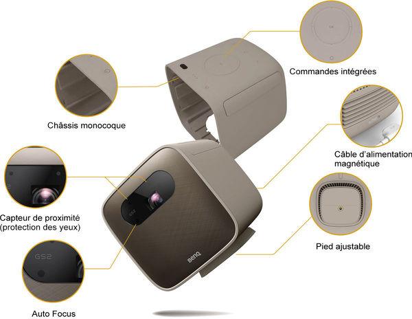 BenQ GS2 : conception renforcée adaptée aux enfants