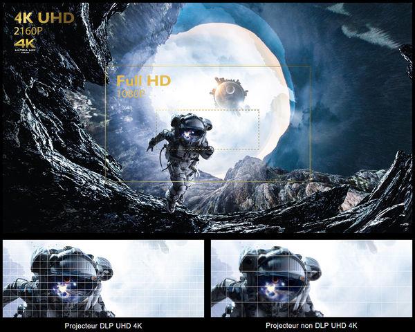 BenQ W5700 : résolution UHD 4K