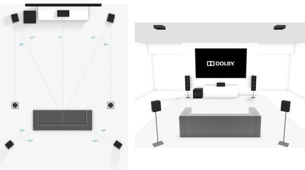 Denon AVR-X2700H DAB : Dolby Atmos