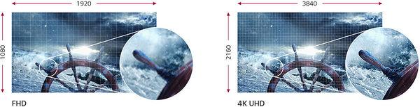 Vidéoprojecteur LG HU80KG : résolution UHD 4K
