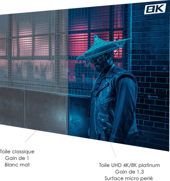 Toile Lumene UHD 4K/8K Platinum : gain 1.3