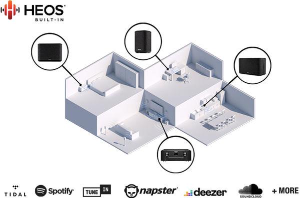 Ampli home-cinéma Marantz SR-6015