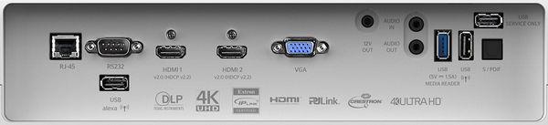 Connectique du vidéoprojecteur Optoma UHD380X