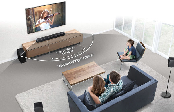 Samsung HW-Q90R : directivité élargie