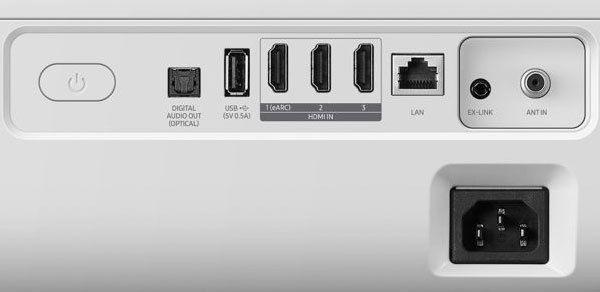 Samsung The Premiere LSP9T : HDMI x3, USB multimédia