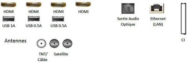 Samsung QLED QE65Q7F;