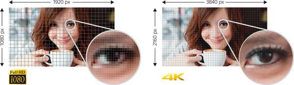 Sony UBP-X1100ES  : lecteur Blu-ray UHD 4K