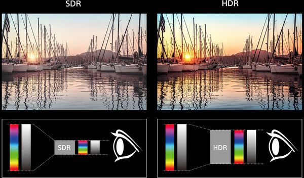 Sony UBP-X1100ES  : HDR & Dolby Vision