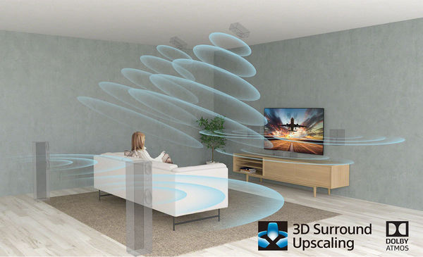 Sony XR-55A80J : 3D Surround XR